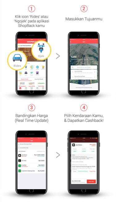 Cara Transportasi Online di ShopBack